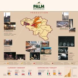 De Palm-biergroep wordt Palm Breweries, mét paardje in het logo.